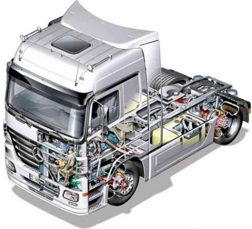запчасти для грузового авто
