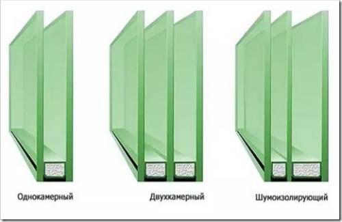 Однокамерный и одинарный стеклопакет – в чём разница?