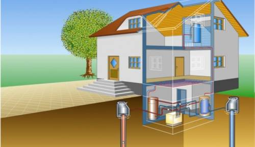 тепловые насосы для дома