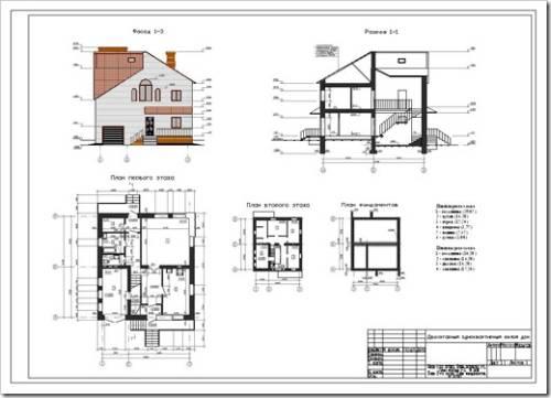 Эскизный и архитектурный проект – это не одно и тоже!