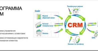 CRM системы: что это и как научиться в них работать