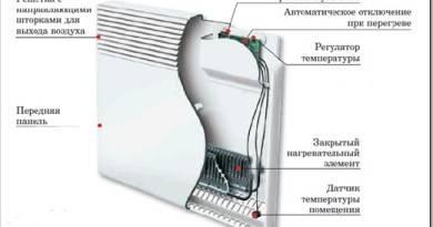 Что такое электрический конвектор и чем он хорош.