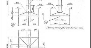 Фундамент подножник Ф5-4: описание и где применяется