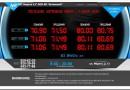 Описание и обзор услуг центра обмена валюты Марата 13 в Питере