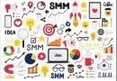 Что такое SMM продвижение бизнеса и как оно делается