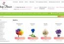 Обзор службы доставки цветов sflower.ru