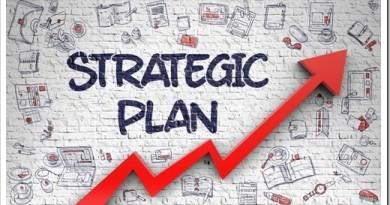 Краткая форма стратегического планирования