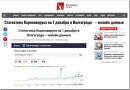 Обзор регионального Интернет-портала volgograd.info: новости Волгограда, происшествия, расследования