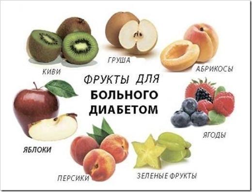 Умеренное потребление овощей и фруктов