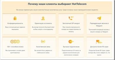 Обзор услуг продажи виртуальных номеров для Телеграм от компании Hottelecom