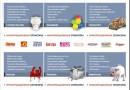 Обзор возможностей сайта виртуального выставочного комплекса VVC.ru